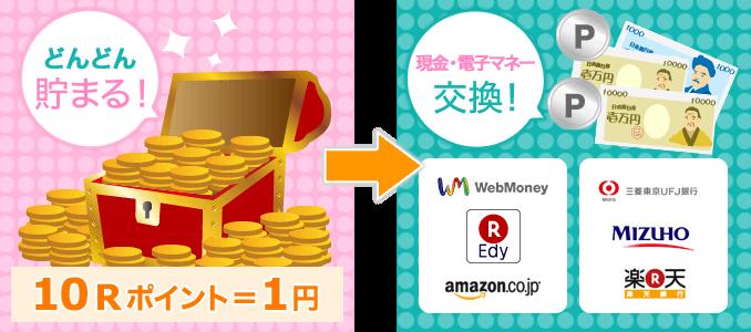 10ポイントで1円換算
